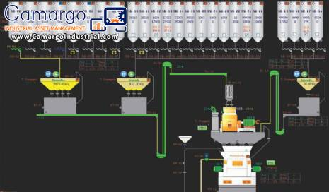 Complete and automated line for the production of powder products